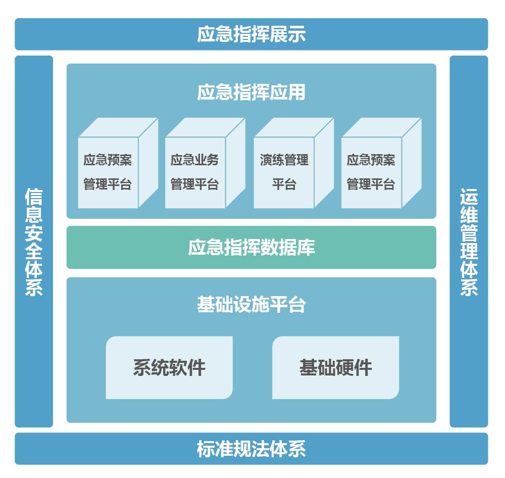ERP应急管理系统解决方案_画板 1.jpg