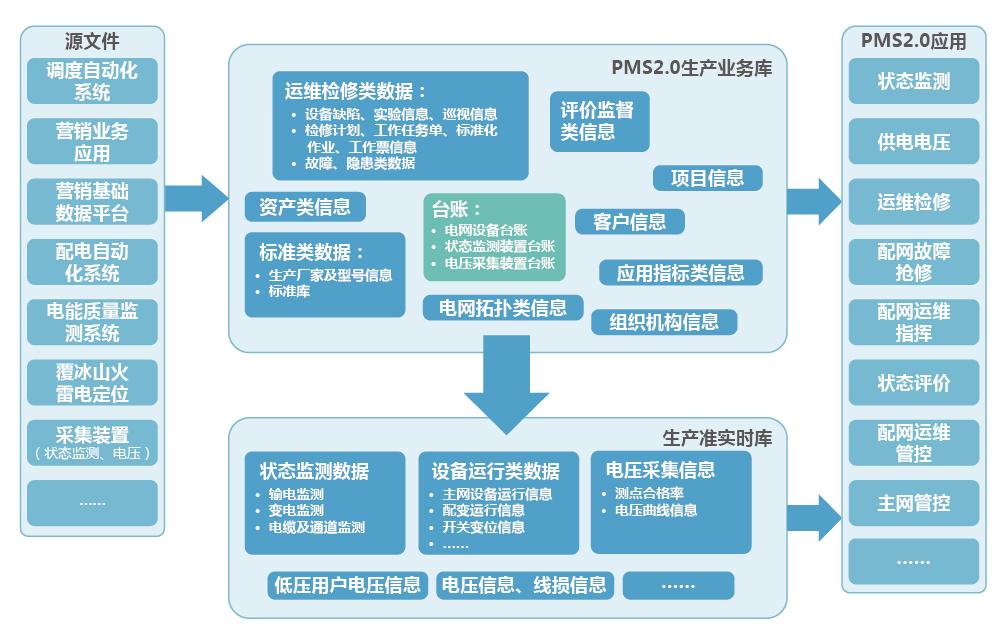 输变电设备状态监测系统解决方案_画板 1.jpg