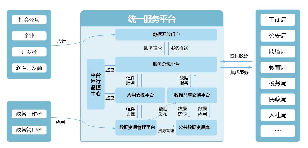 统一服务平台_画板 1.jpg