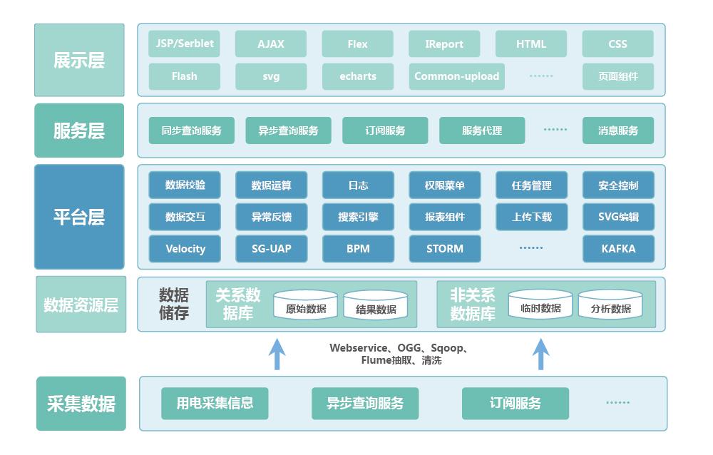 企业能量管理与信息增值服务系统解决方案2_画板 1.jpg