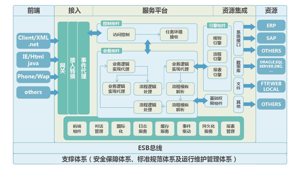 中国华能集团IT管理平台项目-02.jpg